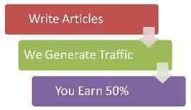 earn money writing