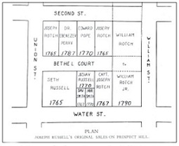 Prospect Hill Map