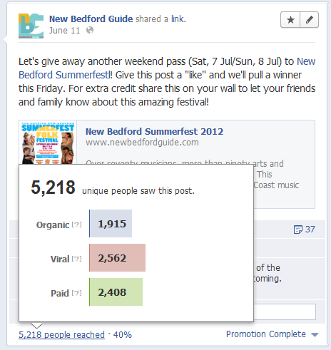 Facebook Promoted Post Reach Statistics