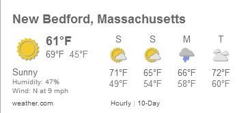 new-bedford-weather