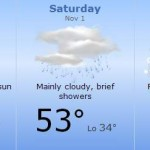 10 30 2014 weather