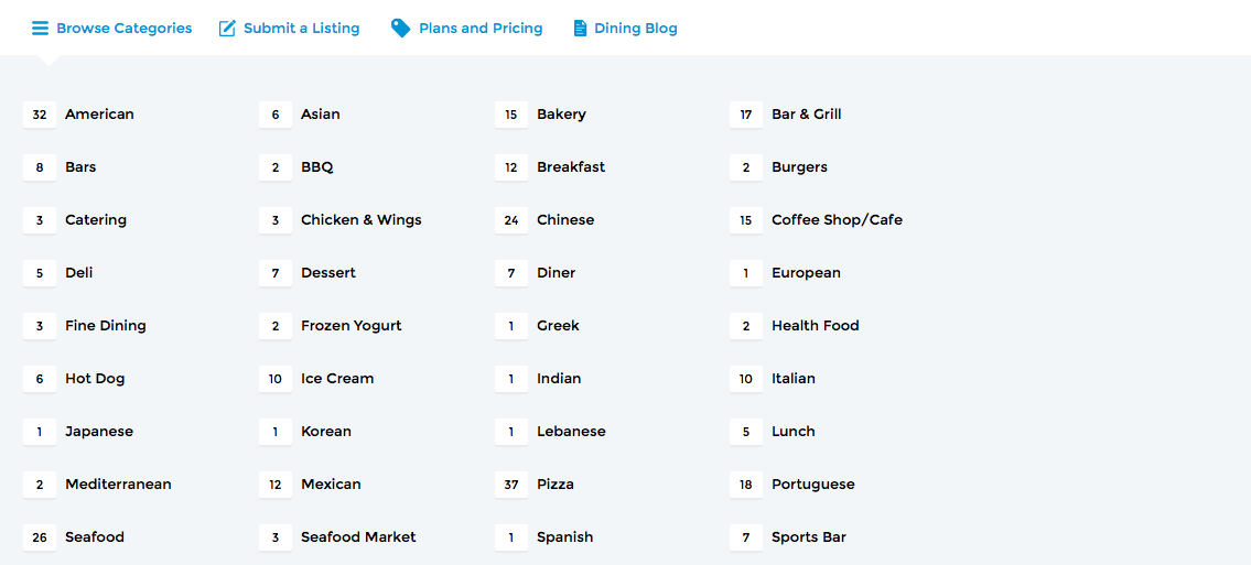 New-Bedford-Guide-South-Coast-Dining-Guide-Categories.png
