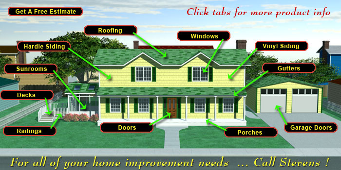 smart house stevens home improvement
