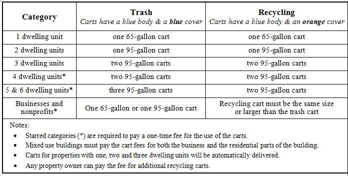 new-bedford-new-trash-bins